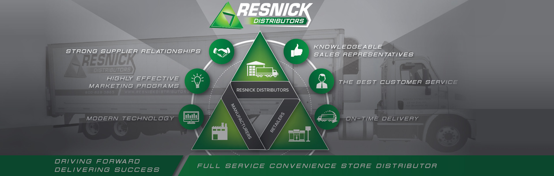 Resnick Full Service Offerings